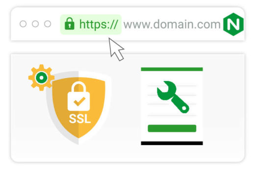 Nginx SSL Configuration